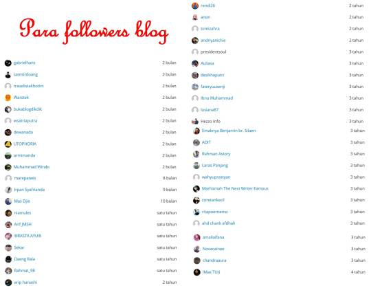 followers blog